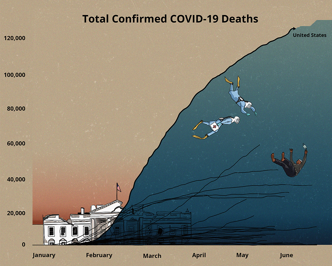 Total Confirmed Covid-19 Deaths by mr. photy, In Sight Q2 2020: community/access/data