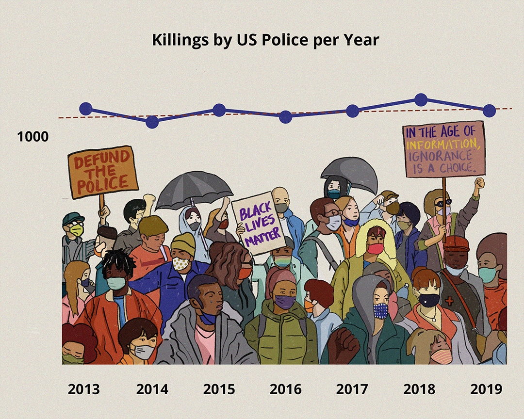 Killings by US Police per Year by mr. photy, In Sight Q2 2020: community/access/data. Prints are available at the S2 Community Market.